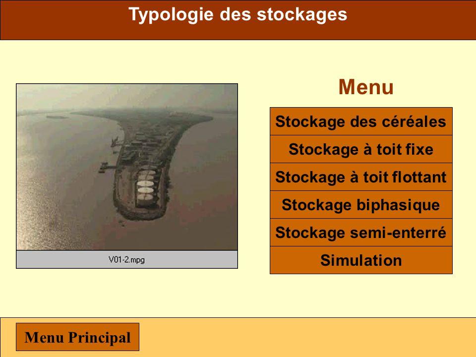 Typologie des stockages Stockage à toit flottant Stockage semi-enterré