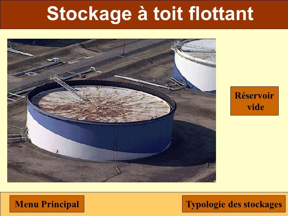 Stockage à toit flottant Typologie des stockages
