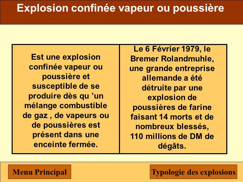 Explosion confinée vapeur ou poussière Typologie des explosions
