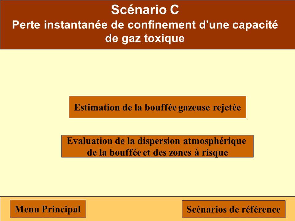 Scénario C Perte instantanée de confinement d une capacité de gaz toxique. Estimation de la bouffée gazeuse rejetée.