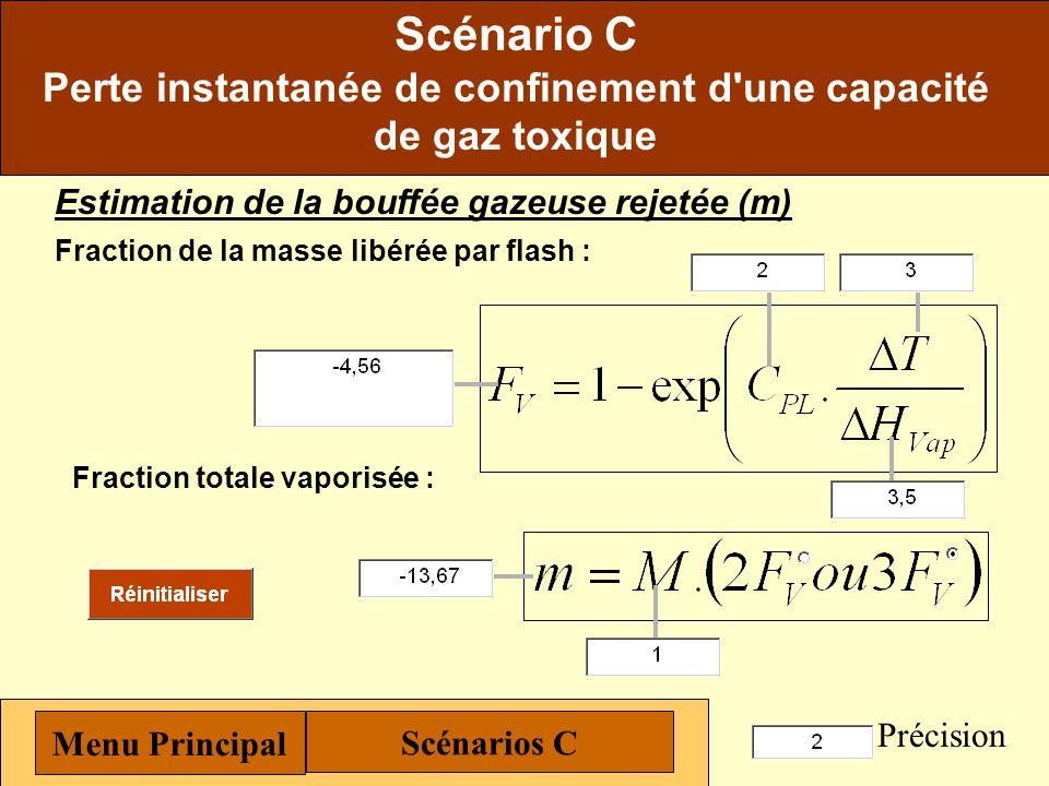 Perte instantanée de confinement d une capacité de gaz toxique