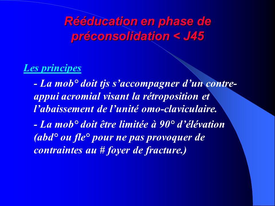 Rééducation en phase de préconsolidation < J45
