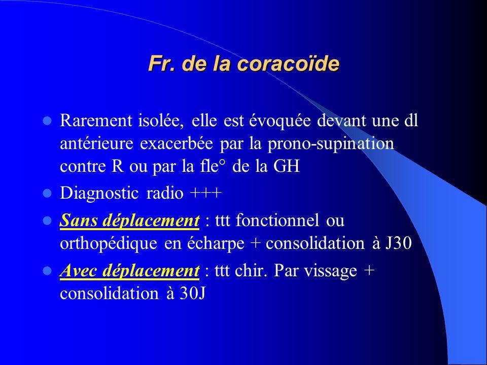 Fr. de la coracoïde Rarement isolée, elle est évoquée devant une dl antérieure exacerbée par la prono-supination contre R ou par la fle° de la GH.