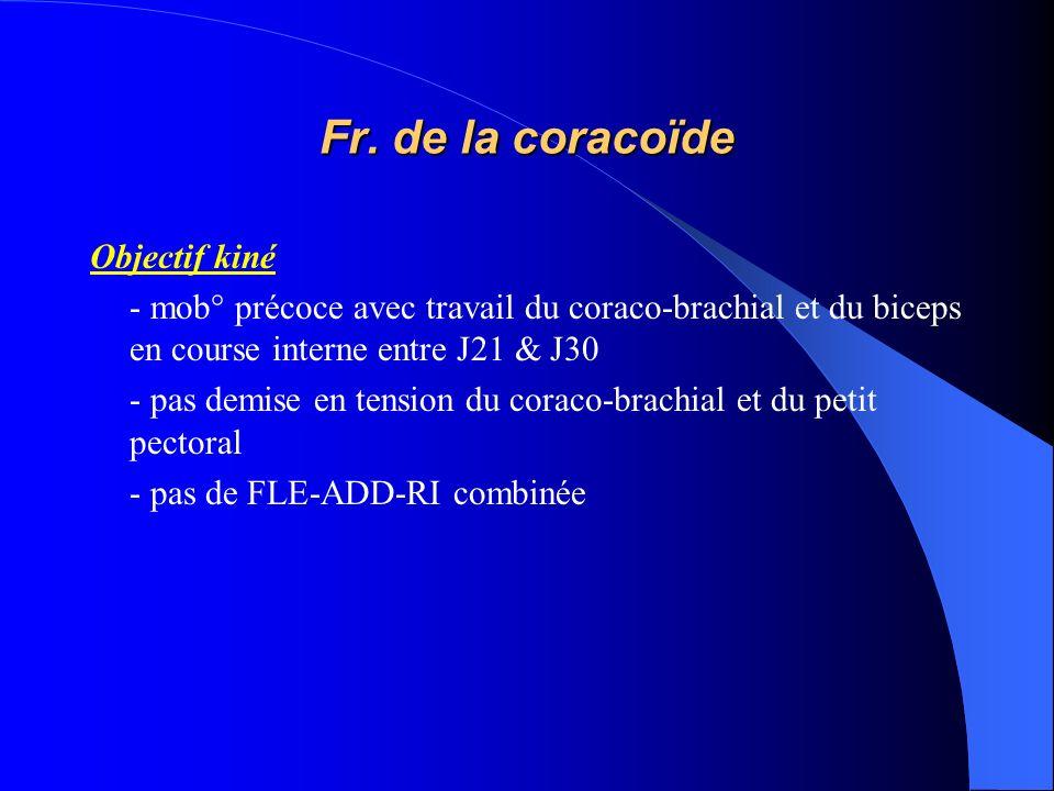 Fr. de la coracoïde Objectif kiné