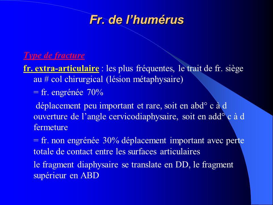 Fr. de l'humérus Type de fracture