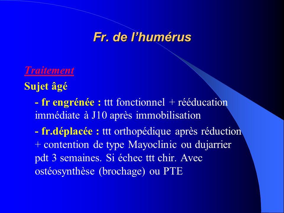 Fr. de l'humérus Traitement Sujet âgé