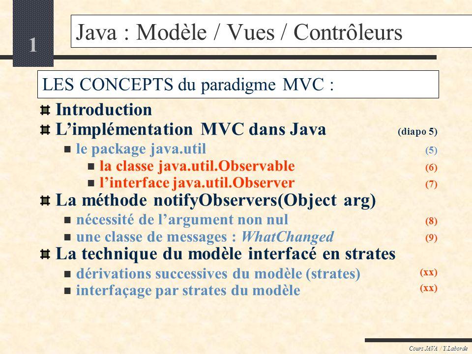 Java : Modèle / Vues / Contrôleurs
