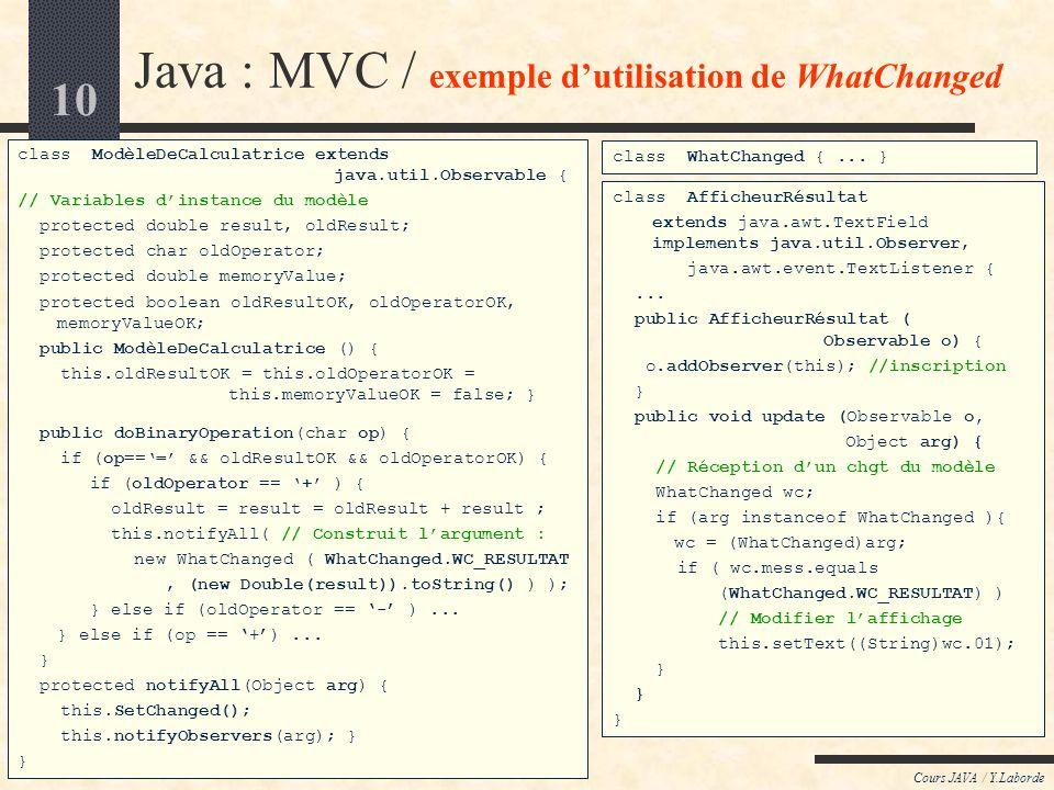 Java : MVC / exemple d'utilisation de WhatChanged