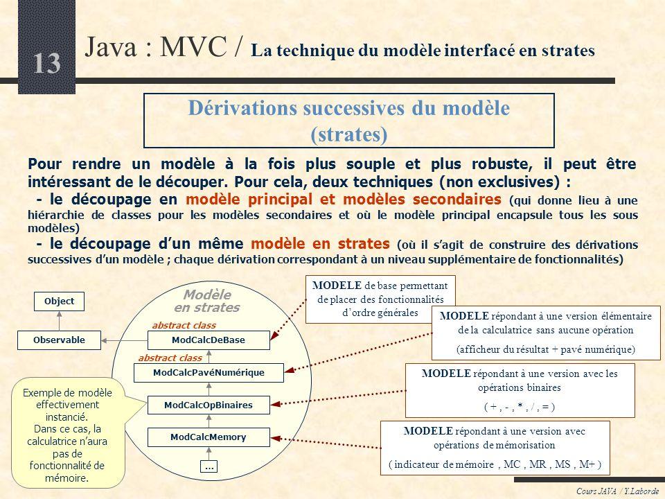 Dérivations successives du modèle