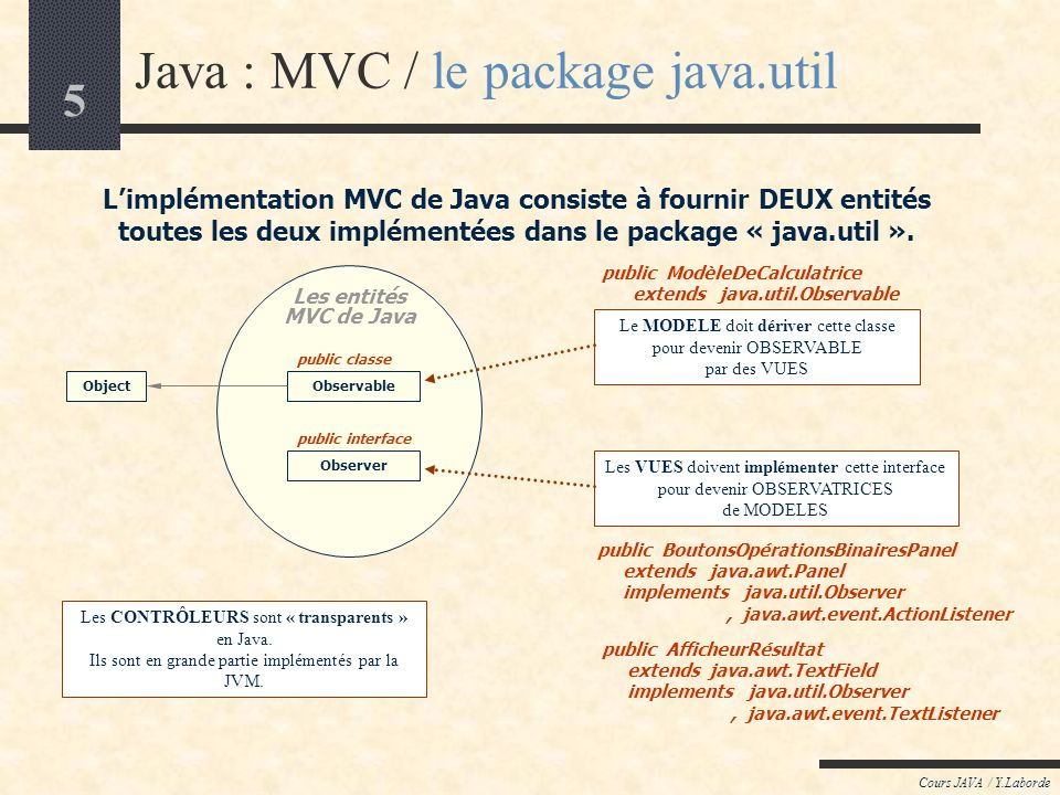 Java : MVC / le package java.util