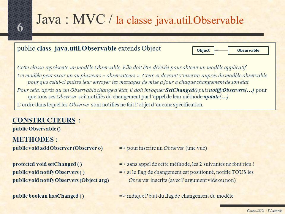Java : MVC / la classe java.util.Observable