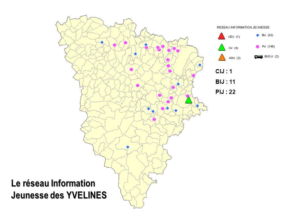 Le réseau Information Jeunesse des YVELINES