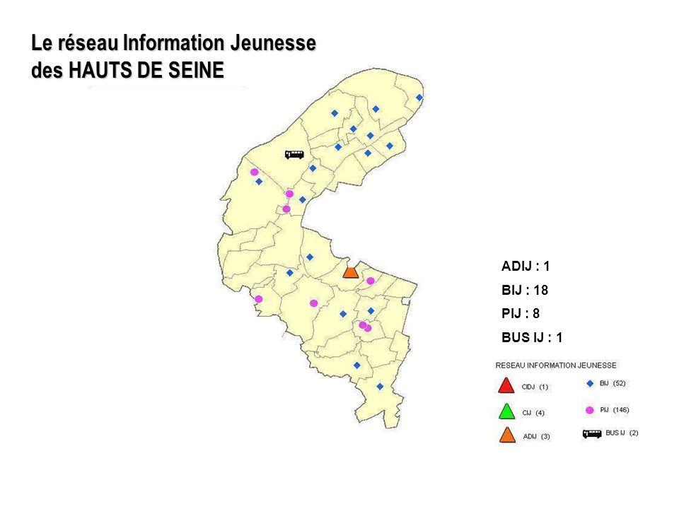 Le réseau Information Jeunesse des HAUTS DE SEINE