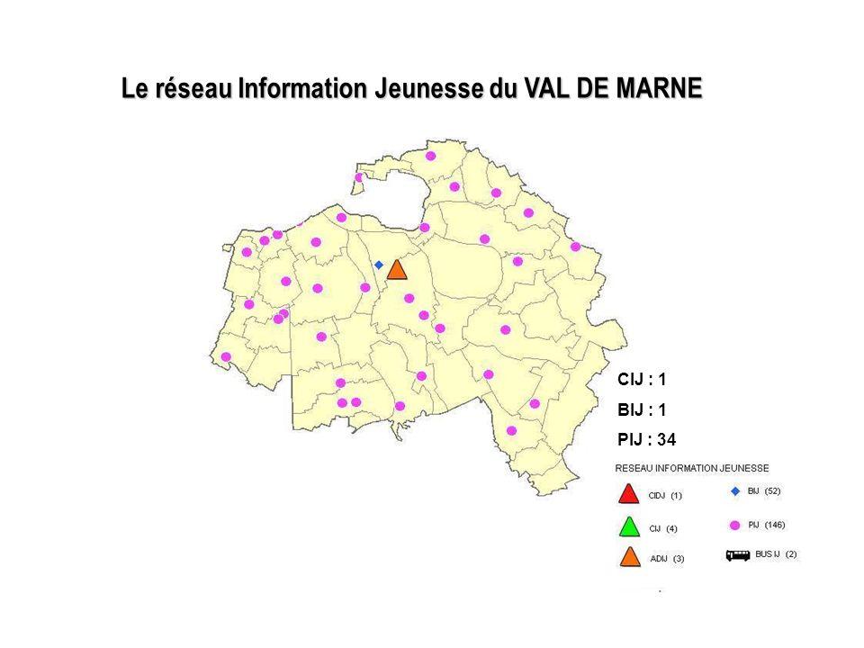 Le réseau Information Jeunesse du VAL DE MARNE