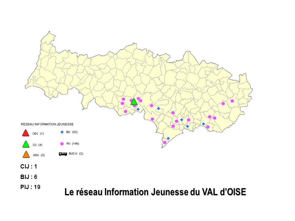 Le réseau Information Jeunesse du VAL d'OISE