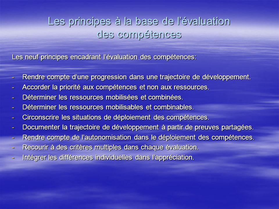 Les principes à la base de l'évaluation des compétences
