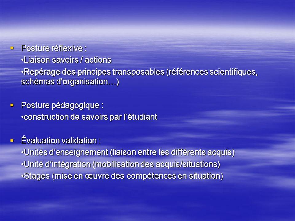 Posture réflexive : •Liaison savoirs / actions. •Repérage des principes transposables (références scientifiques, schémas d'organisation…)