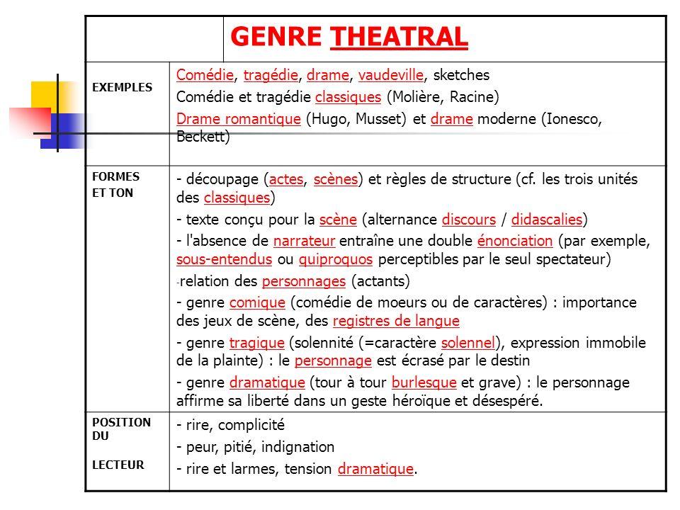 GENRE THEATRAL Comédie, tragédie, drame, vaudeville, sketches