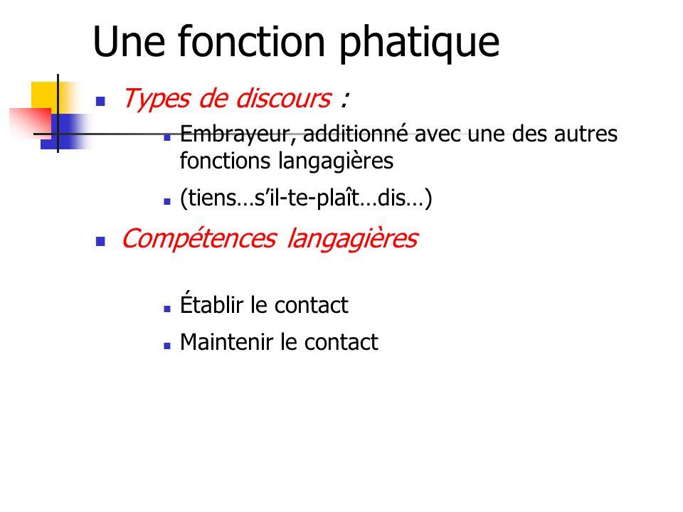 Une fonction phatique Types de discours : Compétences langagières