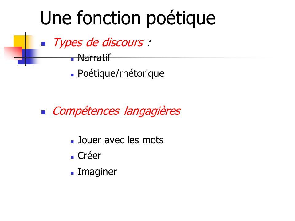 Une fonction poétique Types de discours : Compétences langagières