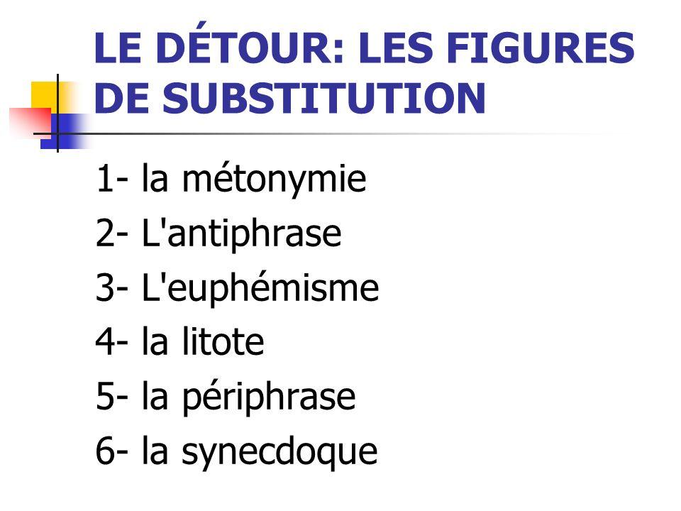 LE DÉTOUR: LES FIGURES DE SUBSTITUTION