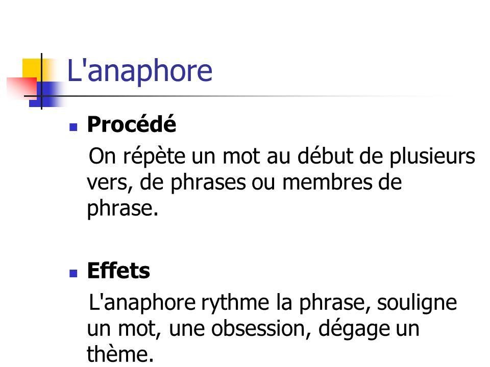 L anaphore Procédé. On répète un mot au début de plusieurs vers, de phrases ou membres de phrase. Effets.