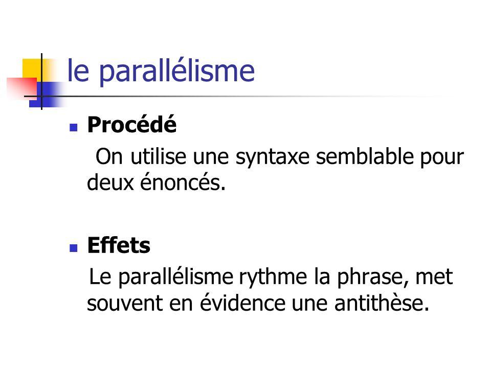 le parallélisme Procédé