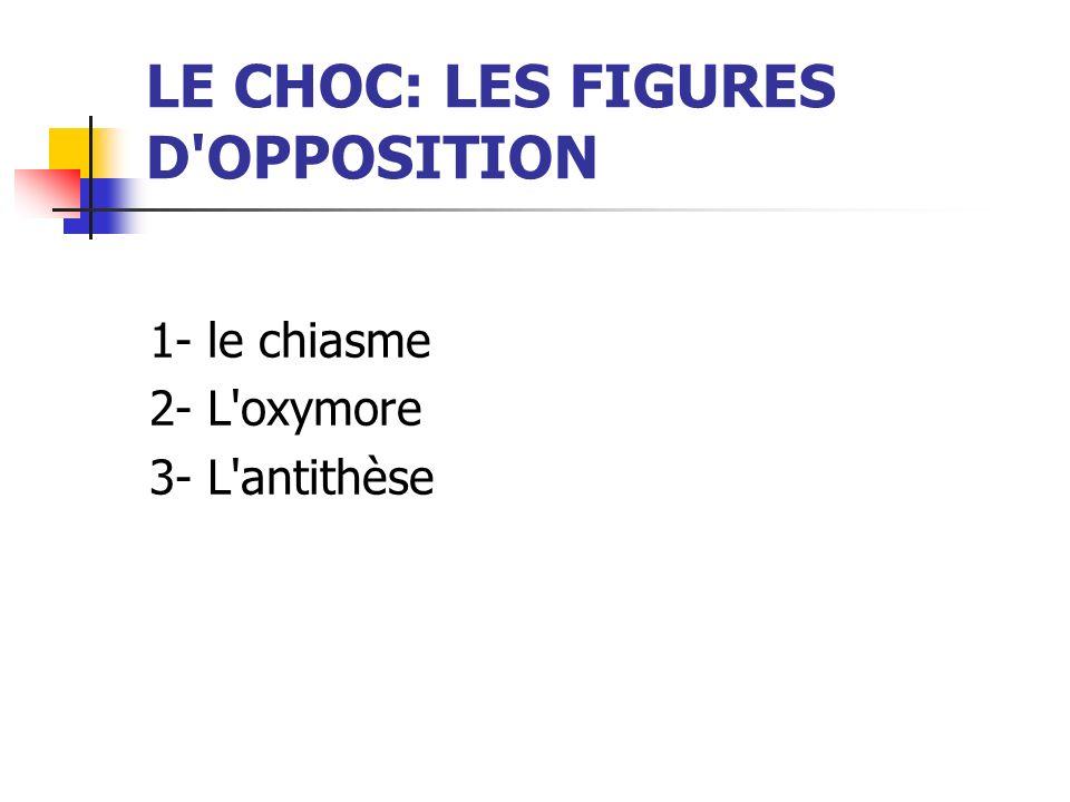 LE CHOC: LES FIGURES D OPPOSITION