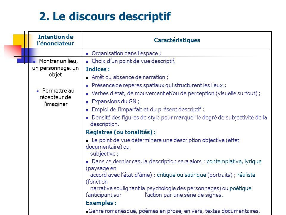 2. Le discours descriptif