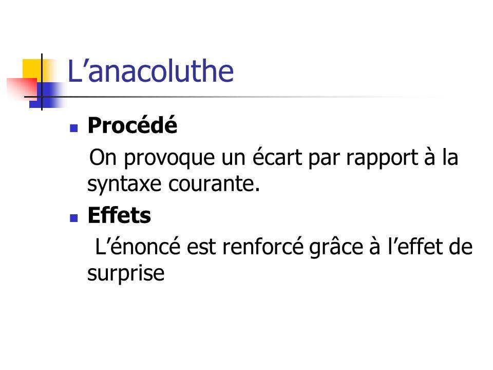 L'anacoluthe Procédé. On provoque un écart par rapport à la syntaxe courante.