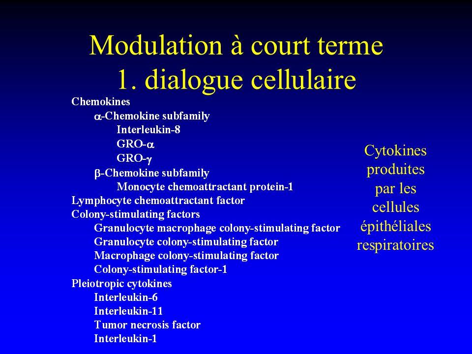 Modulation à court terme 1. dialogue cellulaire