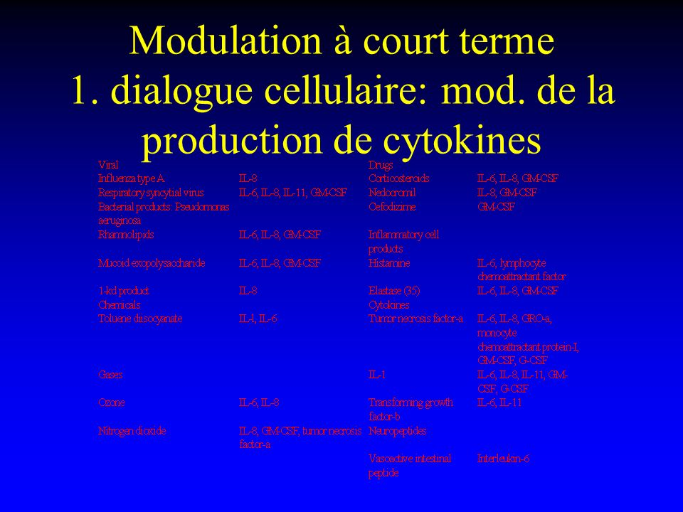 Modulation à court terme 1. dialogue cellulaire: mod