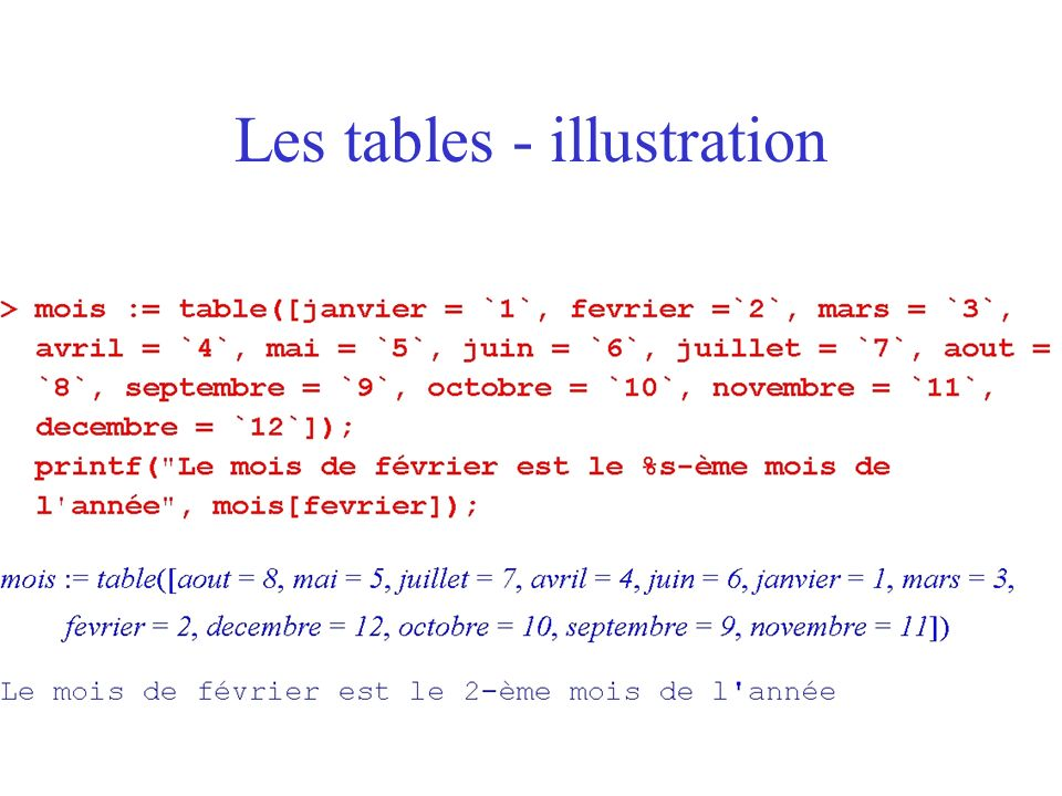 Les tables - illustration