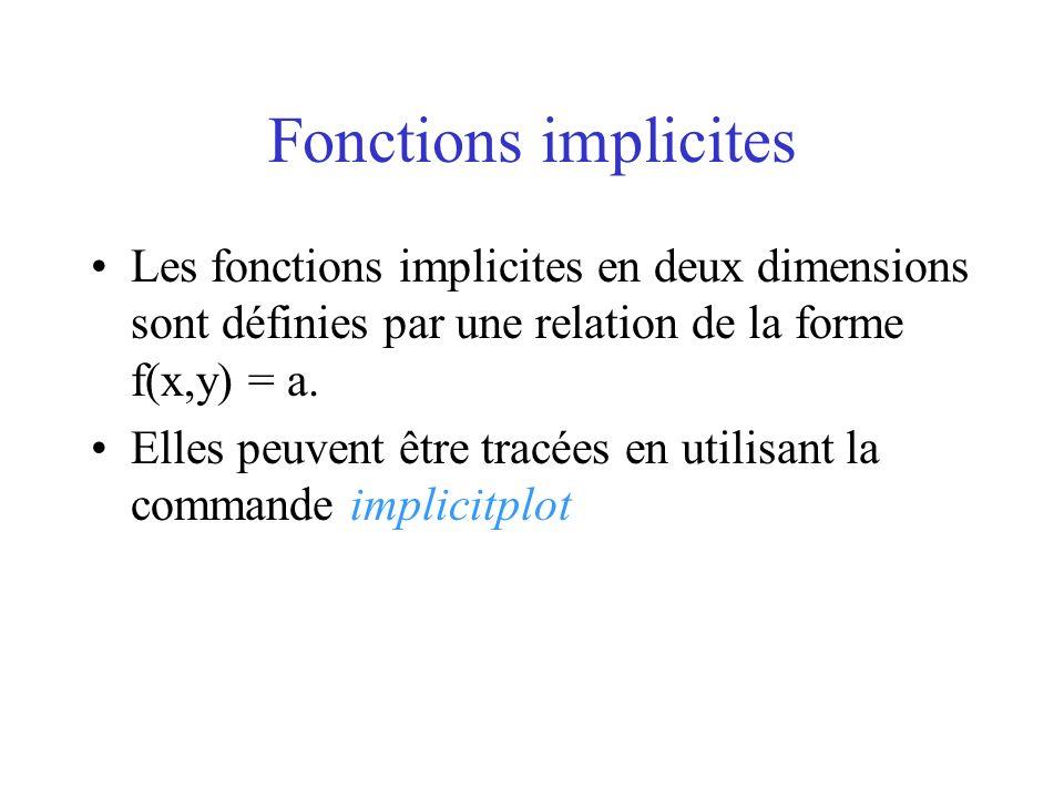 Fonctions implicites Les fonctions implicites en deux dimensions sont définies par une relation de la forme f(x,y) = a.