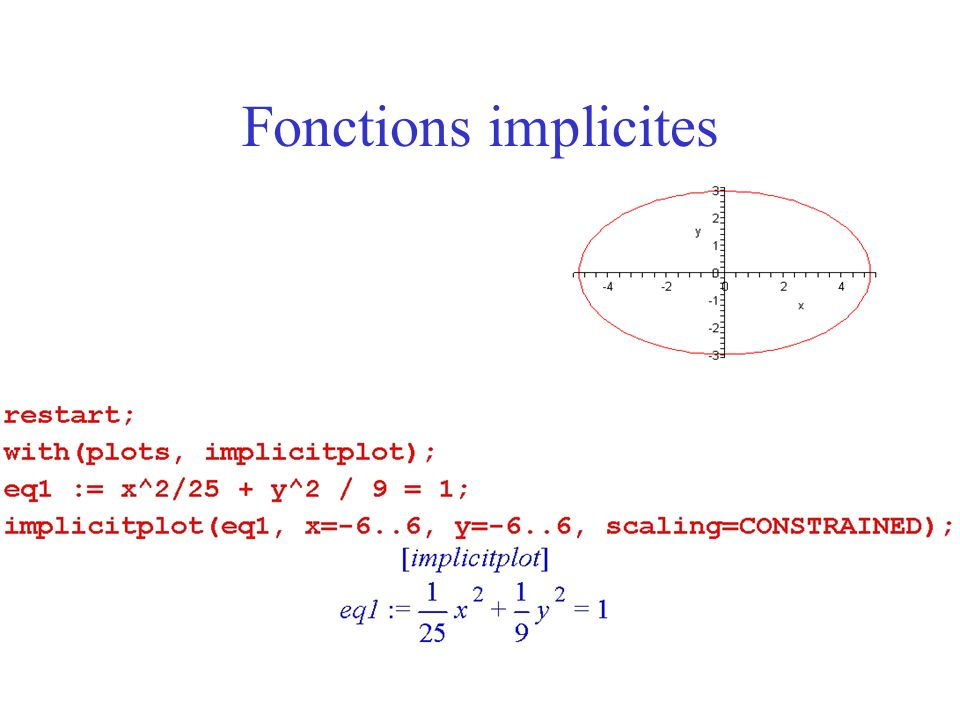 Fonctions implicites