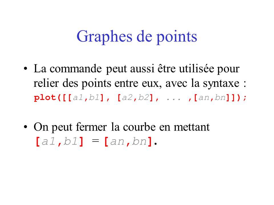 Graphes de pointsLa commande peut aussi être utilisée pour relier des points entre eux, avec la syntaxe :