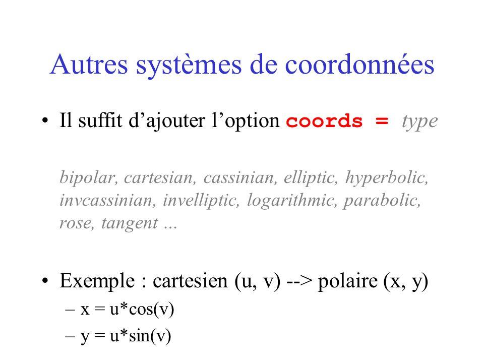 Autres systèmes de coordonnées