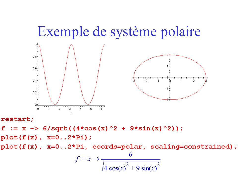 Exemple de système polaire