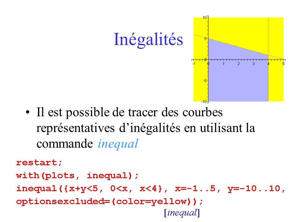 InégalitésIl est possible de tracer des courbes représentatives d'inégalités en utilisant la commande inequal.