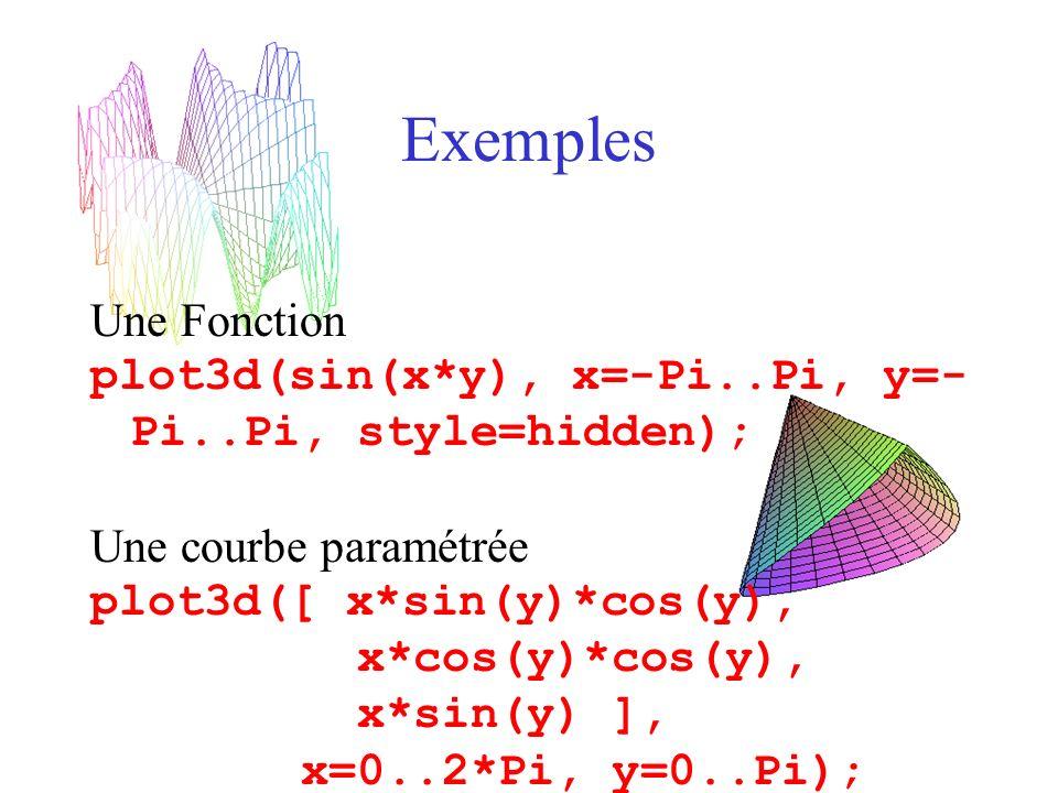 Exemples Une Fonction. plot3d(sin(x*y), x=-Pi..Pi, y=-Pi..Pi, style=hidden); Une courbe paramétrée.