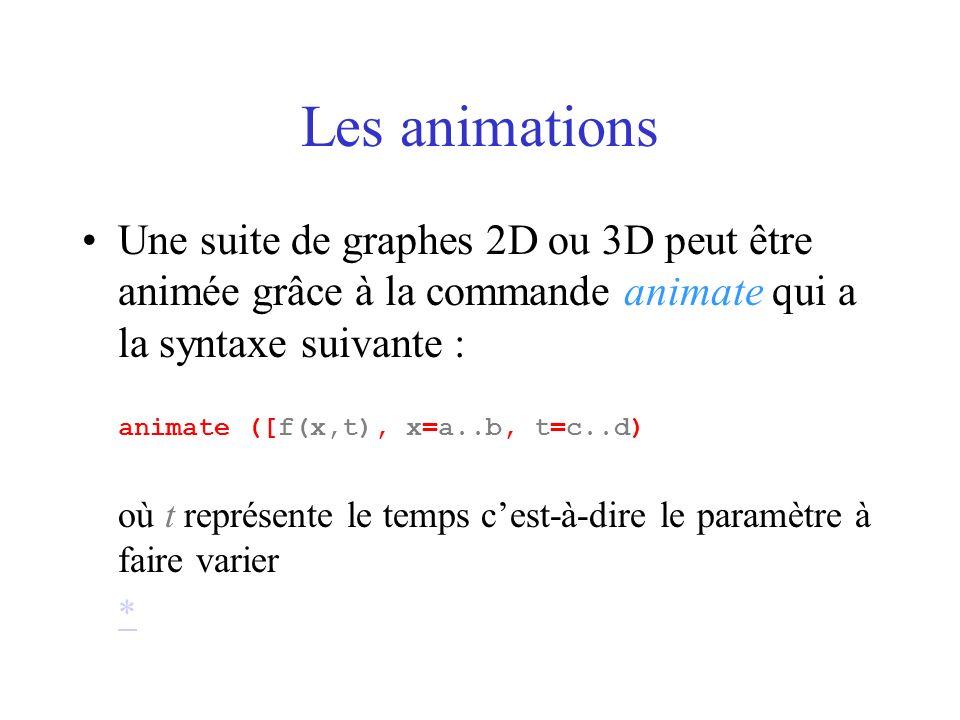Les animations Une suite de graphes 2D ou 3D peut être animée grâce à la commande animate qui a la syntaxe suivante :