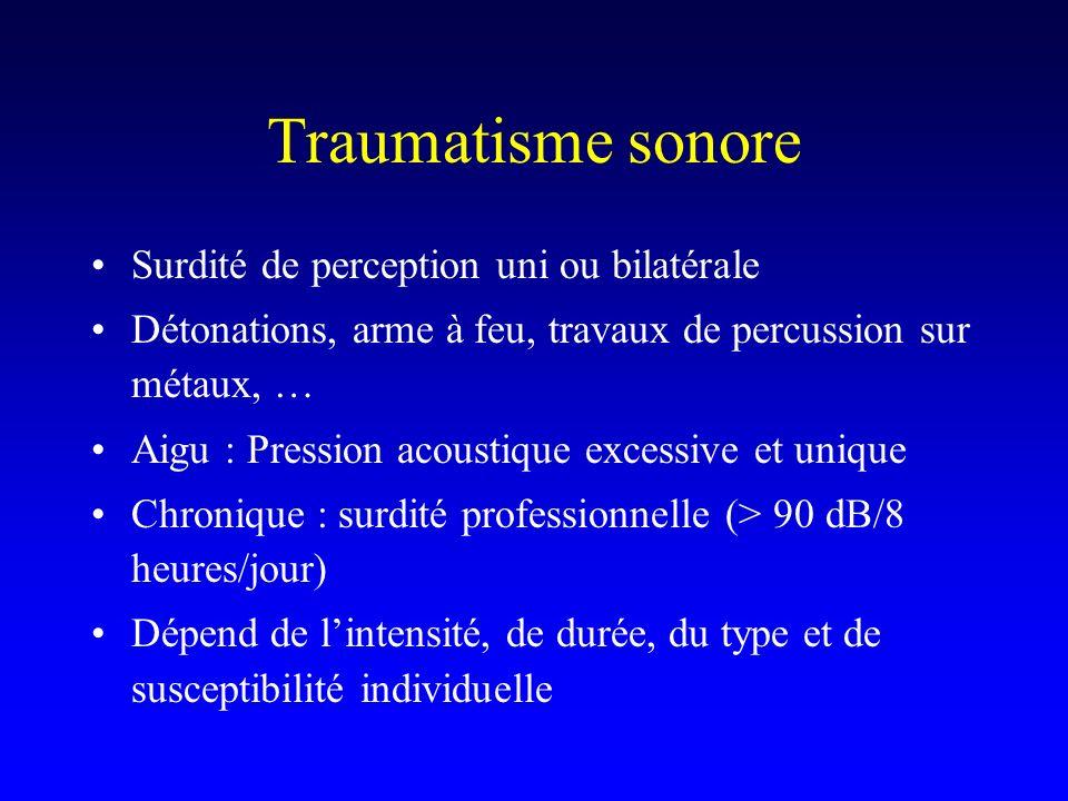 Traumatisme sonore Surdité de perception uni ou bilatérale