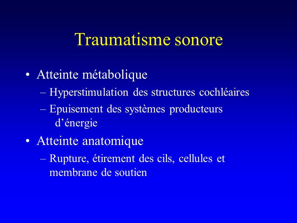 Traumatisme sonore Atteinte métabolique Atteinte anatomique