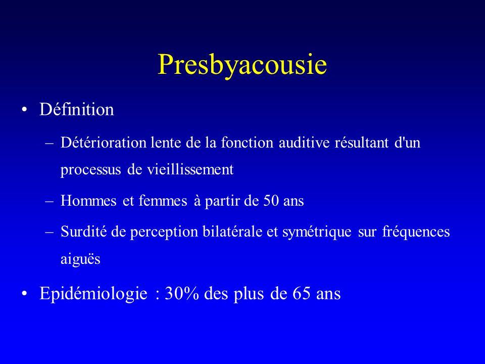 Presbyacousie Définition Epidémiologie : 30% des plus de 65 ans