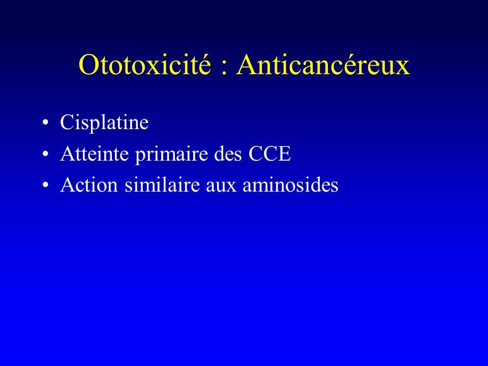 Ototoxicité : Anticancéreux