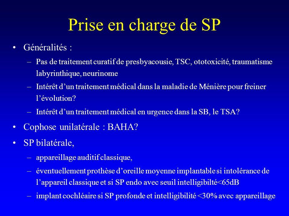 Prise en charge de SP Généralités : Cophose unilatérale : BAHA