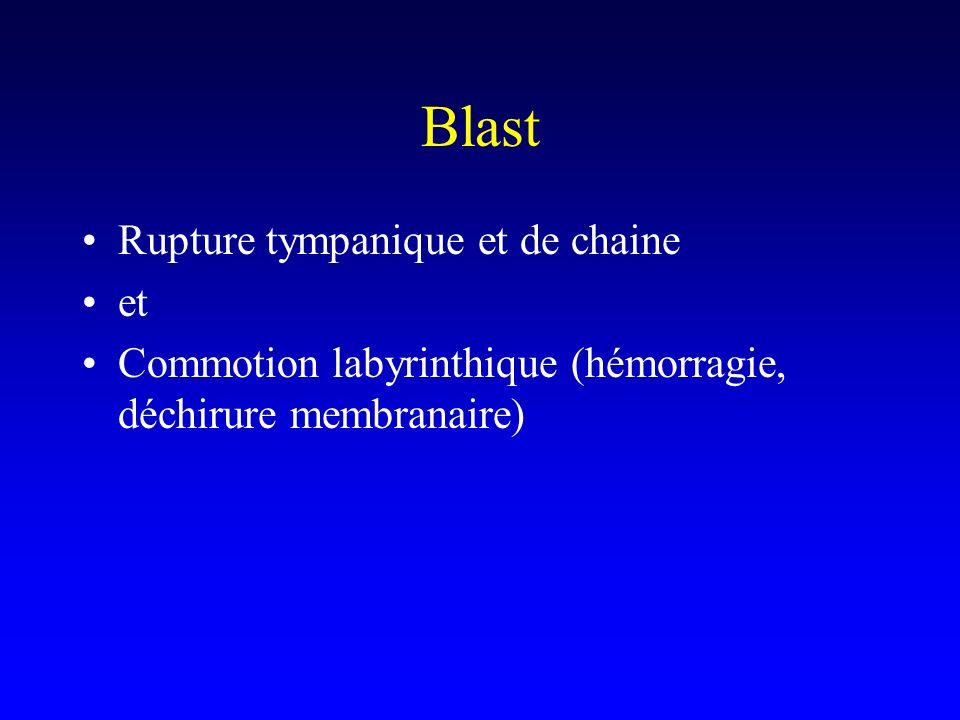 Blast Rupture tympanique et de chaine et