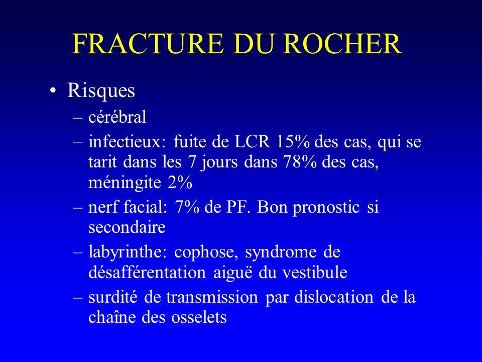 FRACTURE DU ROCHER Risques cérébral