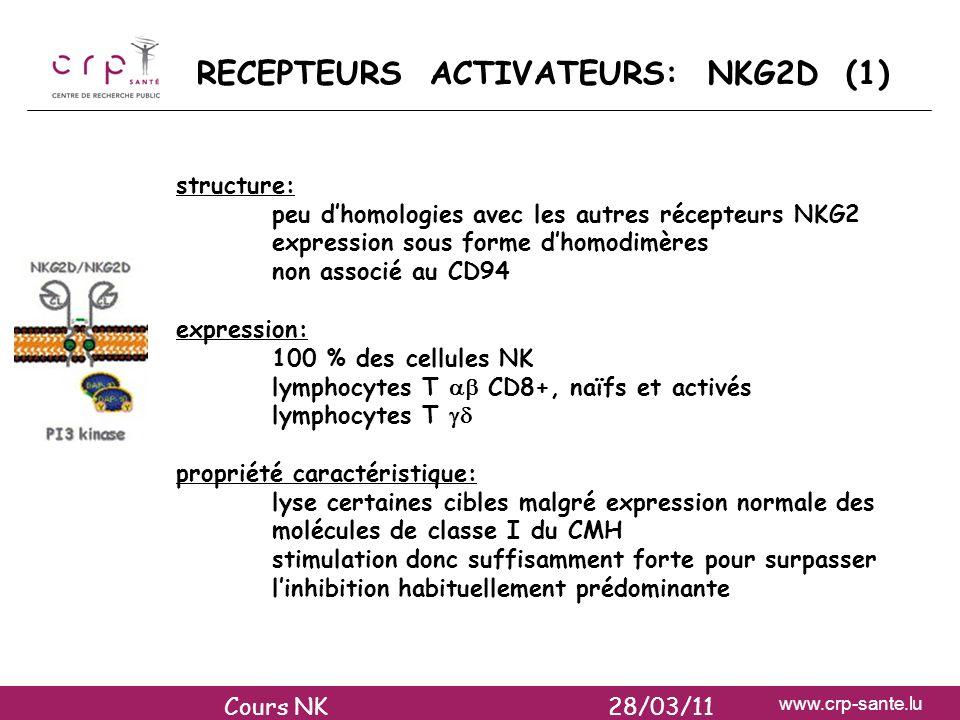 RECEPTEURS ACTIVATEURS: NKG2D (1)