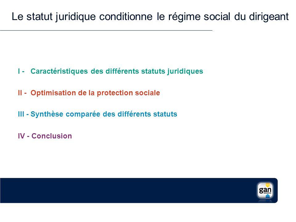 Le statut juridique conditionne le régime social du dirigeant